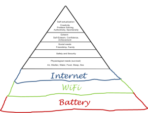 Maslow_revisited